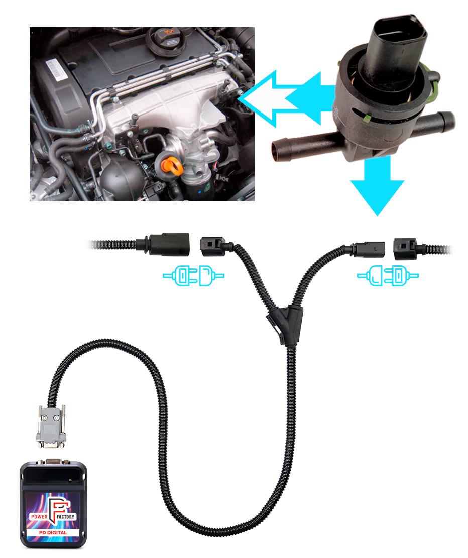 4F 2.0 TDI PD 140 CV Diesel Chip de Potencia ChipPower PDd para Coche A6 C6